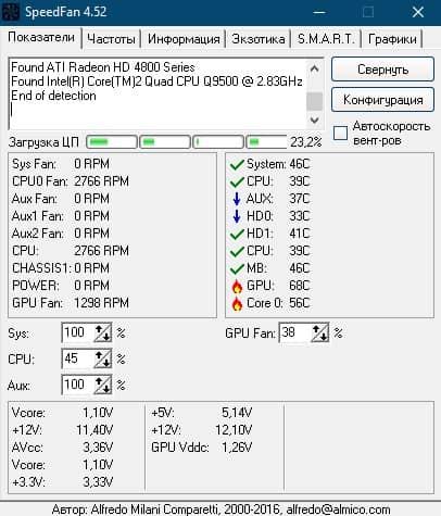 SpeedFan интерфейс программы спидфан